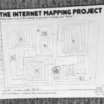 Tarea #3: Internet, Web y direcciones IP